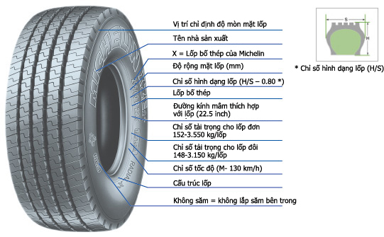 Lốp Michelin - lop michelin - bán lốp Micheline - giá lốp Michelin